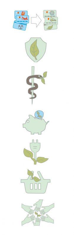 Nachhaltiger-Umgang-mit-Geld-in-Schritten-Nachhaltige-Finanzen-Grünes-Geld